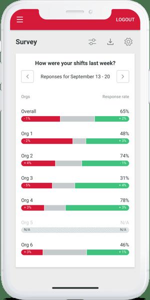 Crew app employee survey